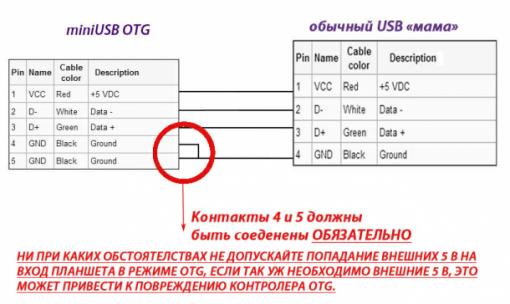 miniUSB OTG1